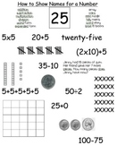 How to Show Different Names for Numbers