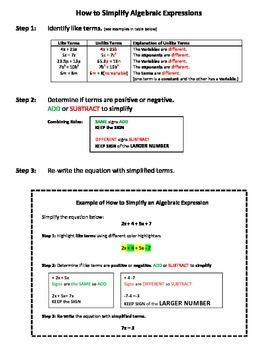 Algebraic Expressions Simplifying Visual Aid and Printable Index Card