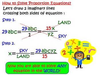 Proportion Equations: How To Solve - Sky-Over-Land Method © Fast Skills Builder