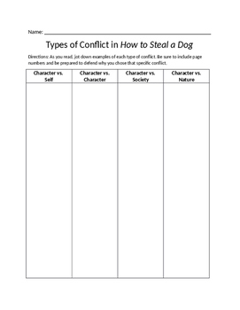 How to Steal a Dog Chapter Question, Vocabulary, Character Traits, and Test