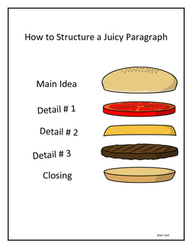 How to Structure a Juicy Paragraph