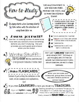 How to Study Tip Sheet