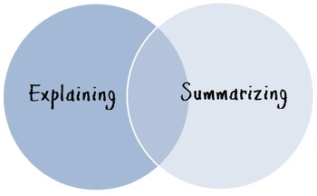How to Summarize Lesson
