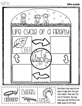 Ms. Duffy's Dream, How to Survive as a Firefly (Freebie)