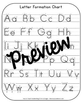 How to Teach Handwriting - A Guidebook