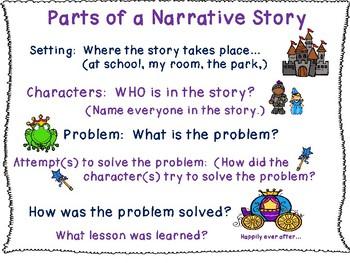 parts of a narrative writing