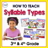 How to Teach Syllable Types Rules and Syllable Division Games BIG BUNDLE