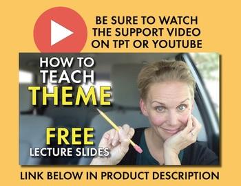 How to Teach Theme, FREE Mini-Lecture & Slides, Literary Analysis & Theme, CCSS