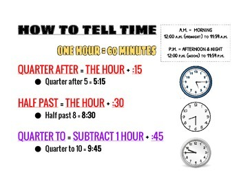 How to Tell Time: Quarter to, After and Half Past Infographic