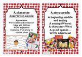 Text type Genre writing center display for ages 5 - 11