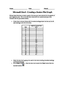 How to Use Excel to Graph Data