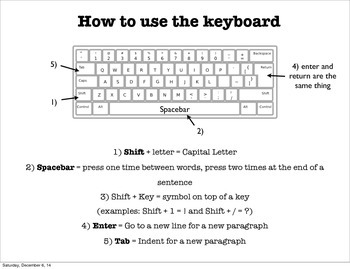 How to Use a Keyboard