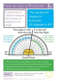 Protractor Use Poster