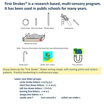 How to Use the First Strokes Handwriting Program in a School Setting