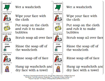 How to Wash Your Face - Step by Step Visual