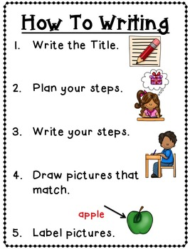 How To Writing: How to Wash your Hands- Sequencing and Writing