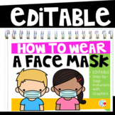 How to Wear a Face Mask (EDITABLE)