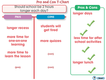 How to Write An Essay: Pro and Con T-Chart - PC Gr. 5-8