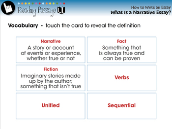 How to Write An Essay: What Is a Narrative Essay? - PC Gr. 5-8
