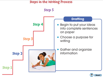 How to Write An Essay: What Is an Essay? - NOTEBOOK Gr. 5-8