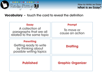 How to Write An Essay: What Is an Essay? - PC Gr. 5-8