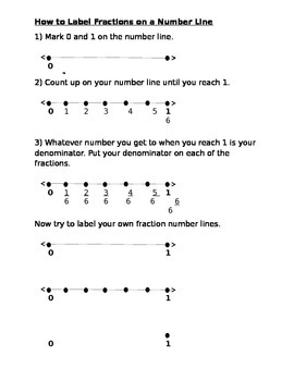 How to Write Fractions on a Number Line