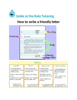 How to Write Friendly Letter Template, Rubric and Practice Sheet