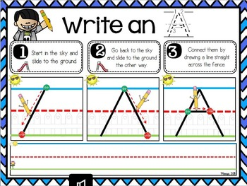 How to Write Letters {Handwriting, letter formation and path of motion}