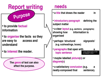 How to Write Non- Fictions texts - To introduce different topics