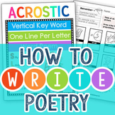 How to Write  Poetry: K-2 Curriculum