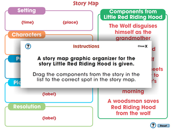 How to Write a Book Report: Story Map - MAC Gr. 5-8