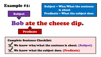 How to Write a Complete Sentence Bundle