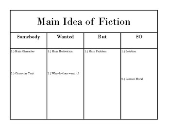 Main Idea Graphic Organizer (Fiction)