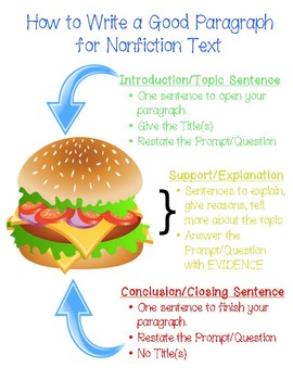 How to Write a Good Paragraph Anchor Chart