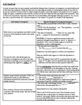Lab Report- Short Student Analysis- Includes Rubric and Student Score Cards