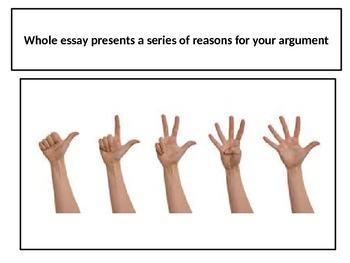 How to Write a Literary Essay PPT for high school students