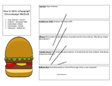 How to Write a Paragraph - Cheeseburger Method