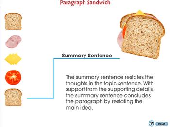 How to Write a Paragraph: Paragraph Sandwich - PC Gr. 5-8