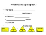 How to Write a Paragraph -- The Basics (student version with blanks)