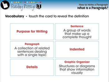 How to Write a Paragraph: What Is a Paragraph - MAC Gr. 5-8