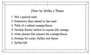 How to write an essay about a poem