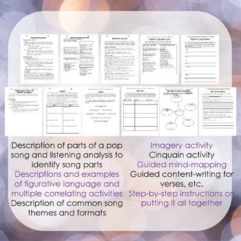 How to Write a Rap Unit - Song Form, Figurative Language, Imagery, Poetry, Music