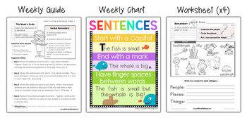 How to Write a Sentence K-2 Curriculum