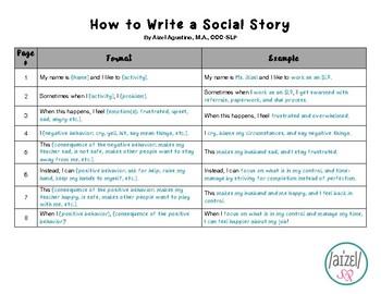 How to Write a Social Story (FREEBIE)