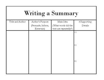 Summary Graphic Organizer (nonfiction)