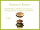 How to Write an Essay - Hamburger Style