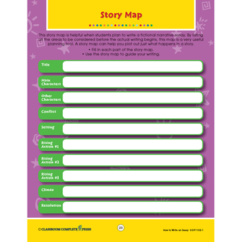 How to Write an Essay: What Is an Essay? Gr. 5-8