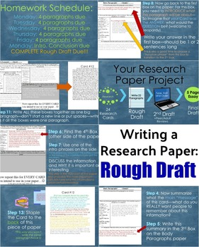 How to Write the Rough Draft (Research Paper)