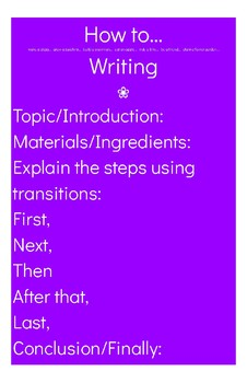 How to... Writing Anchor Chart