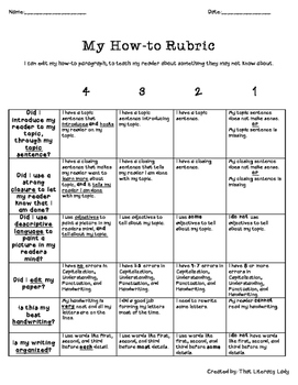 How-to Writing- Student Editing Rubric/Checklist (2nd Grade CCSS Aligned)